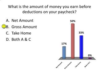 What is the amount of money you earn before deductions on your paycheck?