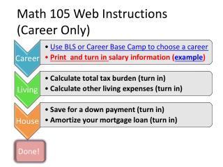 Math 105  Web Instructions  (Career Only)