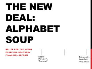 The New Deal: Alphabet Soup