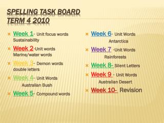 Spelling Task Board Term 4 2010