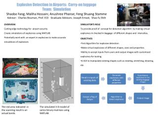 OVERVIEW: Cutting edge technology for airport security Create simulations of explosives using MATLAB
