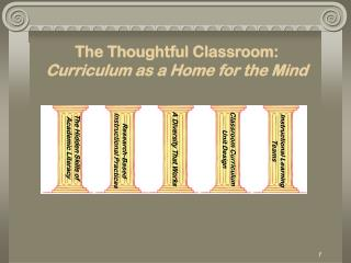 The Thoughtful Classroom: Curriculum as a Home for the Mind