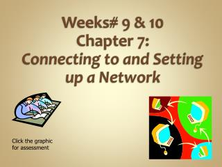 Weeks# 9 & 10  Chapter 7: Connecting to and Setting up a  Network