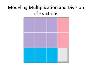 Modeling Multiplication and Division of Fractions