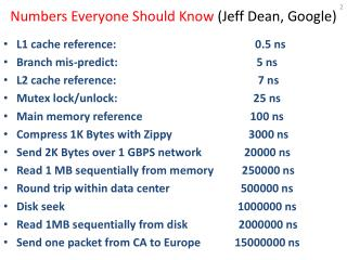 Numbers Everyone Should Know  (Jeff Dean, Google)