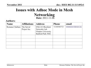 Issues with Adhoc Mode in Mesh Networking