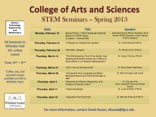 College of Arts and Sciences STEM Seminars – Spring 2013
