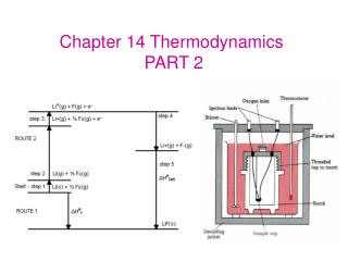 Chapter 14 Thermodynamics  PART 2