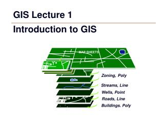 GIS Lecture 1 Introduction to GIS