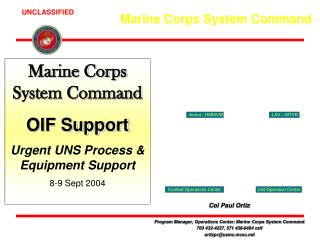 Marine Corps System Command OIF Support Urgent UNS Process & Equipment Support 8-9 Sept 2004