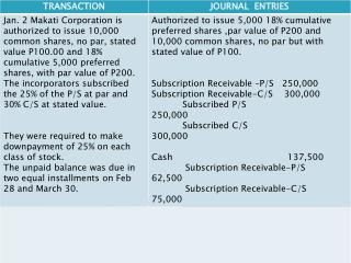 LEGAL CAPITAL Aggregate of the par value of all issued par value shares