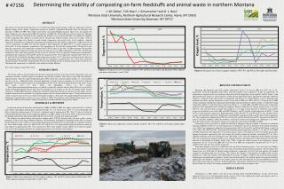 Determining the viability of composting on-farm feedstuffs and animal waste in northern Montana