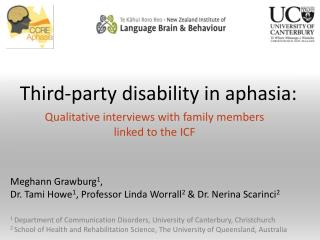 Third-party disability in aphasia:
