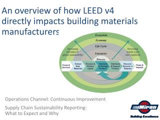 An overview of how LEED v4                                             directly impacts building materials manufacturers