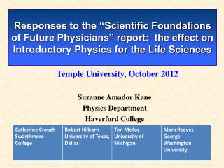 "Responses to the ""Scientific Foundations of Future Physicians"" report:  the effect on Introductory Physics for the L"