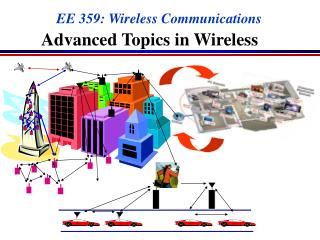 EE 359: Wireless Communications