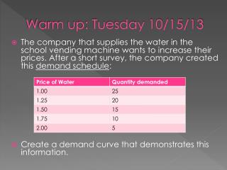 Warm up: Tuesday 10/15/13