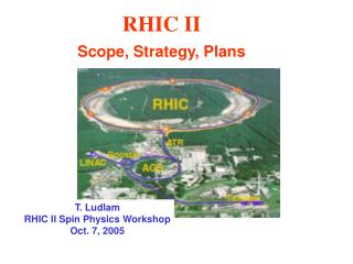 RHIC II Scope, Strategy, Plans