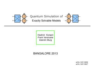 Quantum Simulation of  Exactly Solvable Models