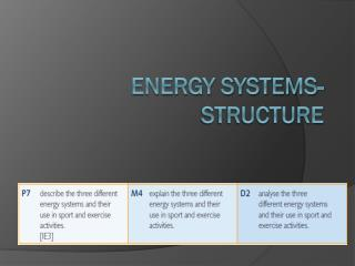 Energy Systems- Structure