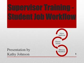 Supervisor Training  -Student Job Workflow