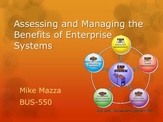 Assessing and Managing the Benefits of Enterprise Systems