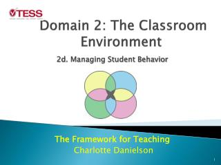 Domain 2: The Classroom Environment