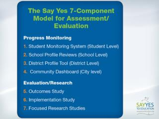 Factors That Say Yes Considers Crucial to Student Success