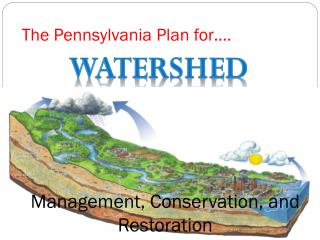 The Pennsylvania Plan for….
