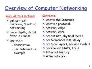 56-overview of data communications