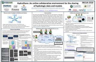 HydroShare: An online collaborative environment for the sharing of hydrologic data and models