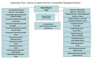 Organization Chart  - Division of Logistics Services Transportation Management Branch