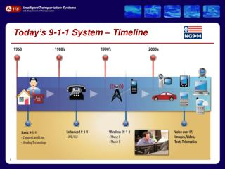 u.s. dot next generation 9-1-1 project: a national framework and ...