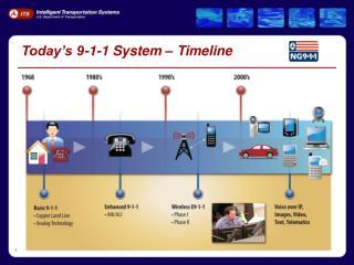 Today's 9-1-1 System – Timeline