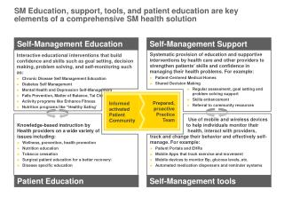 SM Education, support , tools, and patient education are key elements of a comprehensive SM health solution