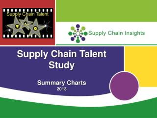 Supply Chain Talent Study Summary Charts 2013