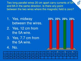 Yes, midway between the wires. Yes, 12 cm from the 5A wire. Yes, 7.7 cm from the 5A wire. No.