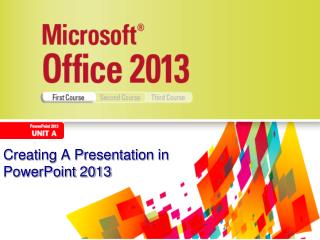 Creating A Presentation in PowerPoint 2013