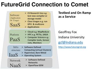 FutureGrid Connection to Comet