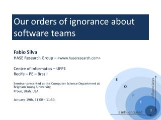 Our orders of ignorance about software teams