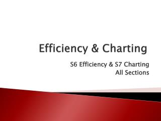Efficiency & Charting