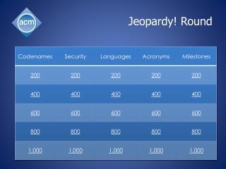 Jeopardy! Round