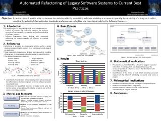 Automated Refactoring of Legacy Software Systems to Current Best Practices