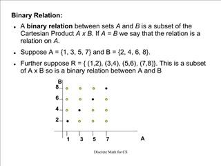 binary relation: