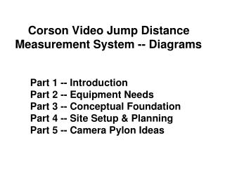 Part 1 -- Introduction Part 2 -- Equipment Needs Part 3 -- Conceptual Foundation Part 4 -- Site Setup & Planning Par