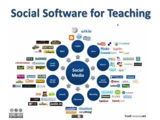 Social Software for Teaching