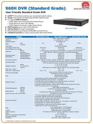 960H DVR (Standard Grade)