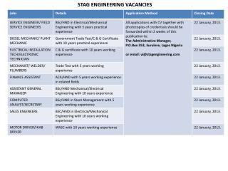 STAG ENGINEERING VACANCIES