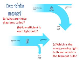 (c)Which is the energy-saving light bulb and which is the filament bulb?