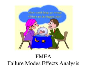 FMEA Failure Modes Effects Analysis